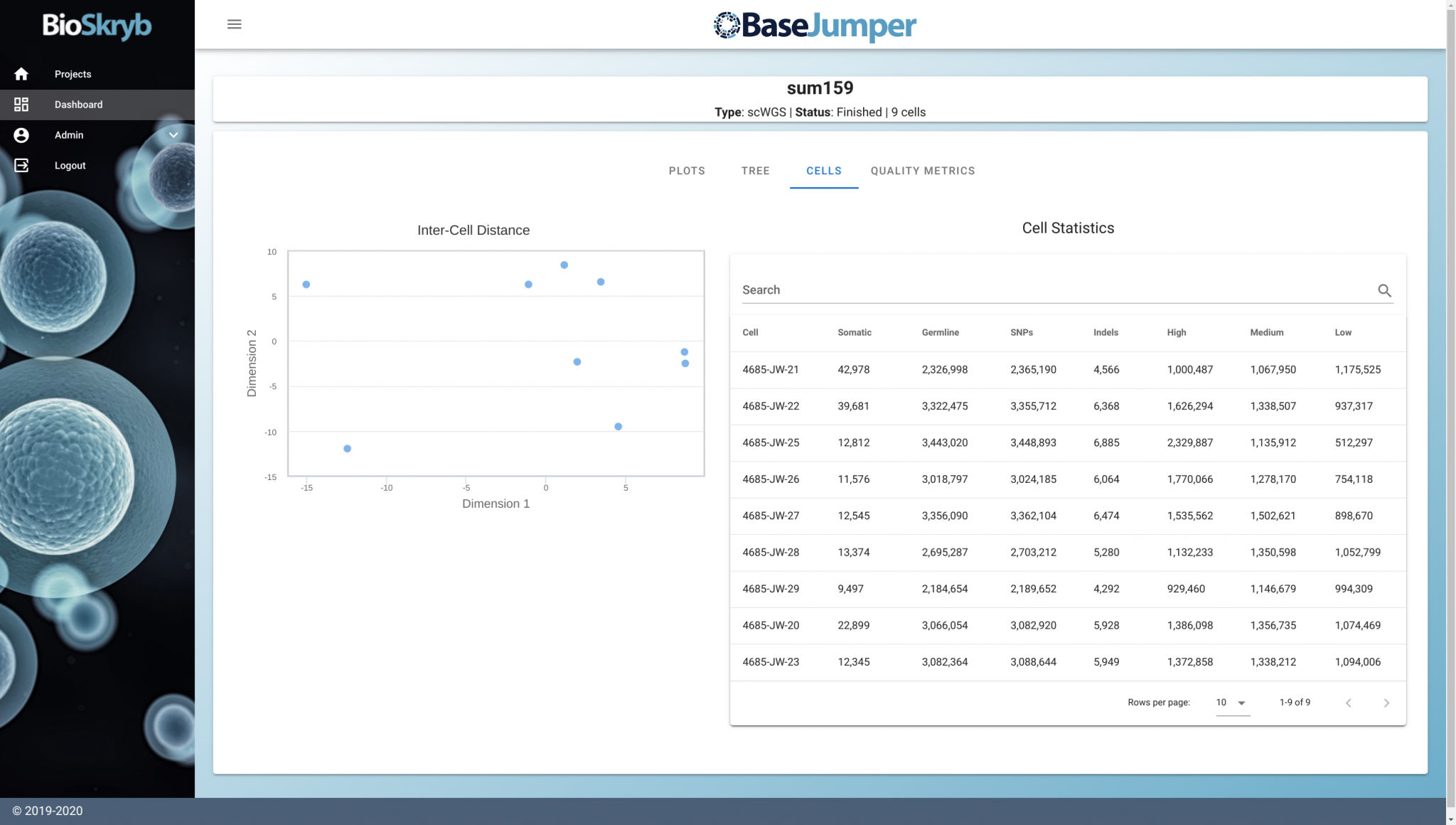 BaseJumper Bioinformatics Platform significantly shortens the time between data generation and insights